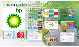 ESTRATEGIA RSC BP