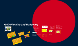 Copy of GAD Planning and Budgeting