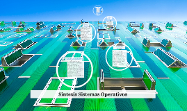 Sintesis Sistemas Operativos