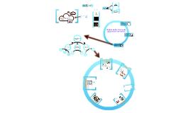 Copy of Enseñanza y Nuevas Tecnologías