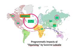 Programatic impacts of rigorizing