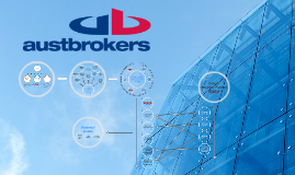 Copy of Austbrokers Holdings Limited