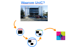 Wat is UniC?