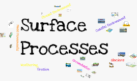 Surface Processes
