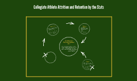 Collegiate Athlete Attrition and Retention by the Stats
