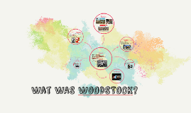 Copy of Wat WAS WOODSTOCK?