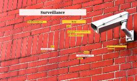 Copy of Copy of Copy of Surveillance