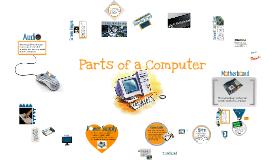 Copy of Parts of a Computer
