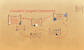 Canada's Largest Companies