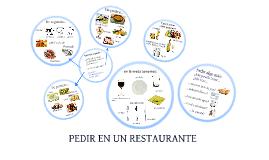 Clase ELE: pedir en un restaurante