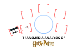 Transmedia Analysis of Harry Potter