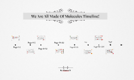 We Are All Made Of Molecules Timeline!