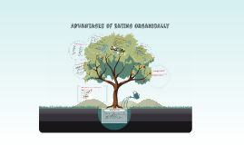 Advantages of Eating Organically