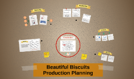 Beautiful Biscuits Production Planning