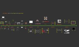 Copy of Linea del tiempo: Investigación de Operaciones