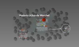 Modelo cíclico Worchel