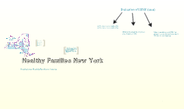 Healthy Families New York