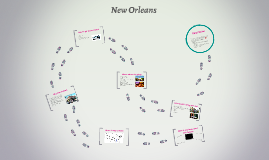 Copy of New Orleans Orientation