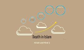 Copy of Death in Islam