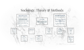 Sociology: Theory & Methods