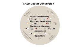 SASD Digital Conversion