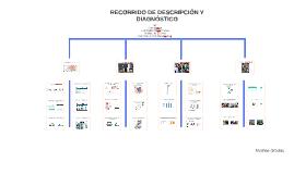 RECORRIDO DE DESCRIPCIÓN Y DIAGNÓSTICO