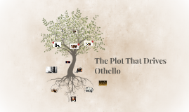 The Plot That Drives Othello