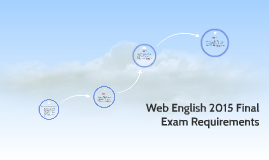 Web English 2015 Final Exam Requirements
