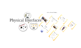 2. Physical Interfaces