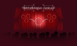 Metodologias clasicas
