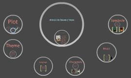 Copy of Aristotle's Six Elements of Drama