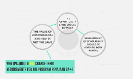 SHOULD JPA CHANGE THEIR REQUIREMENTS FOR THE PROGRAM PENAJAA