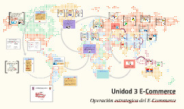 Copy of Unidad 3 E-Commerce