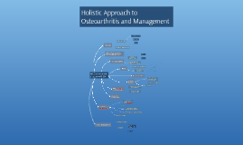 Holistic Approach to OA and Management