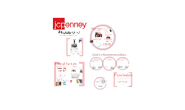 JCPenney Super Bowl