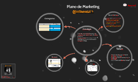Copy of Plano de Marketing