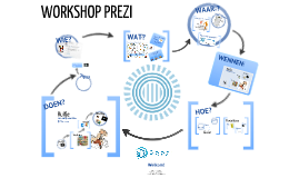 Workshop creatief presenteren - Public Support