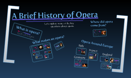 A Brief History of Opera