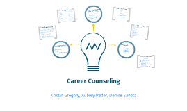 Counseling Techniques - Career Counseling