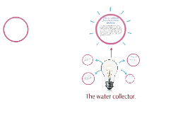The water recolector.