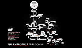 ISIS EMERGENCE AND GOALS