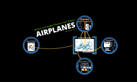 Airplane Anatomy