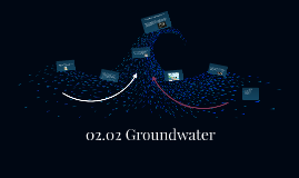 What is Groundwater?