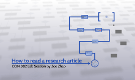 How to read a research article