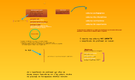 Copy of Professores: Entre Saberes e Práticas