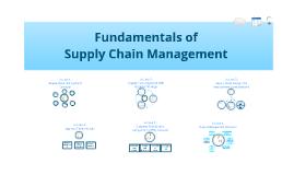 Copy of Fundamentals of SCM & Logistics