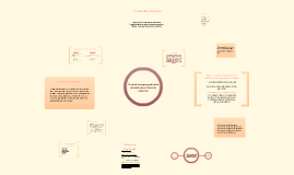Copy of Producció d'energia a partir de les centrals de cicle combinat i de cogeneració.