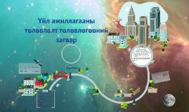 Copy of Copy of Төлөвлөлт төлөвлөгөөний      загвар