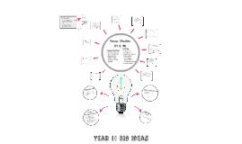 Year 11 Big Ideas