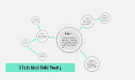 11 Facts About Global Poverty